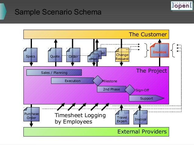 Sample Project Timesheet Biweekly Timesheet Template Sample Time