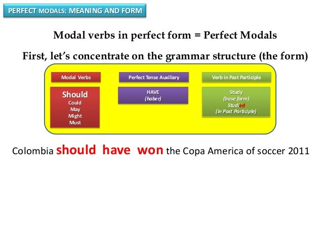 Course 12-Unit 2: Perfect modals meaning and form. check for must, wi…