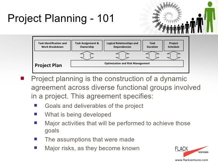 Project Plan Development  A Flackventures Training Example