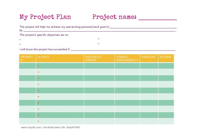 small business project plan template priority activity resources needed overall responsibility deadline done