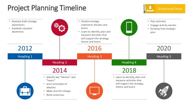 2012 2014 2016 2018 2020; 2. Project Planning Timeline ...