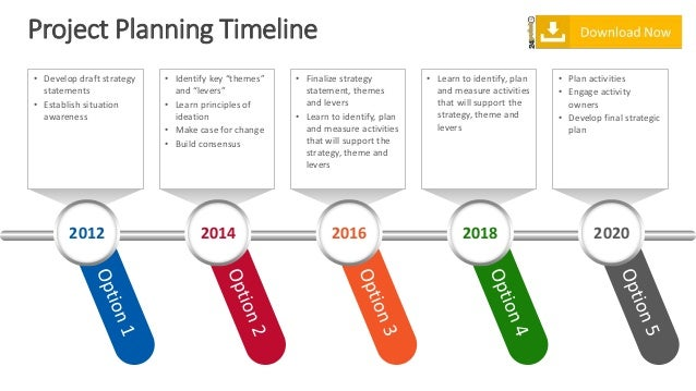 project planning timeline powerpoint presentation, Powerpoint templates