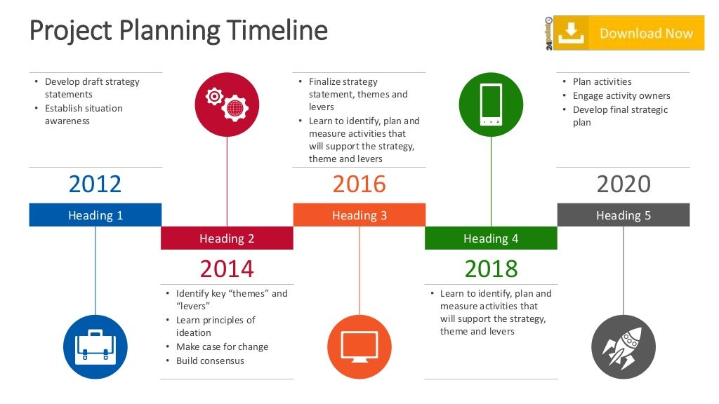 project planning timeline powerpoint presentation