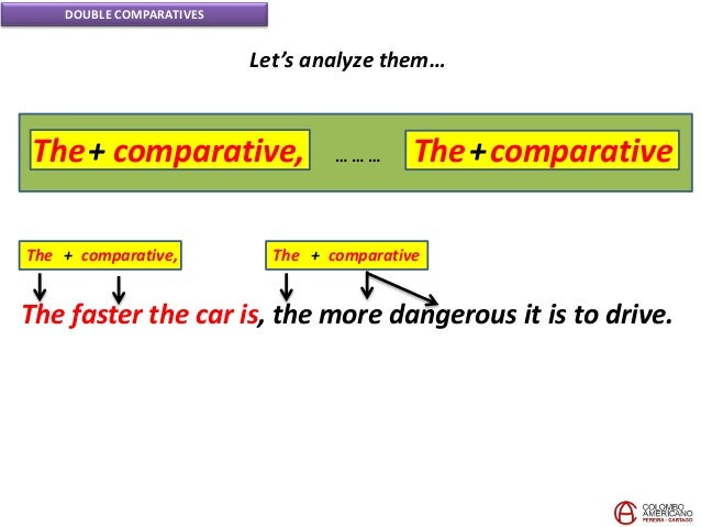 DOUBLE COMPARATIVES Let's analyze them… The faster the car is, the more dangerous it is to drive. The + comparative, The +...