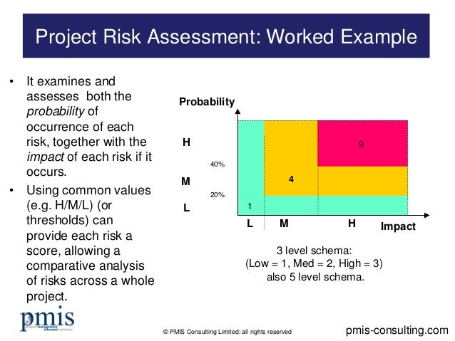 Project Risk Assessment Worked Example Slide 3