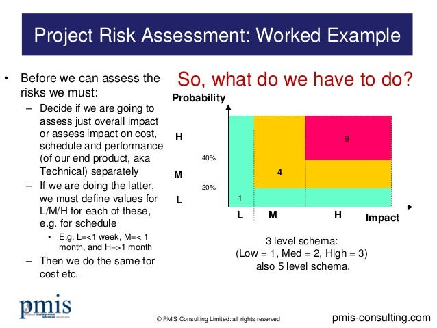 Project Risk Assessment Worked Example – Project Risk Assessment