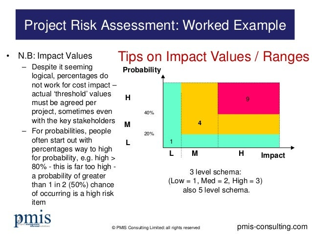 © PMIS Consulting Limited: all rights reserved  •  N.B: Impact Values  –  Despite it seeming logical, percentages do not w...