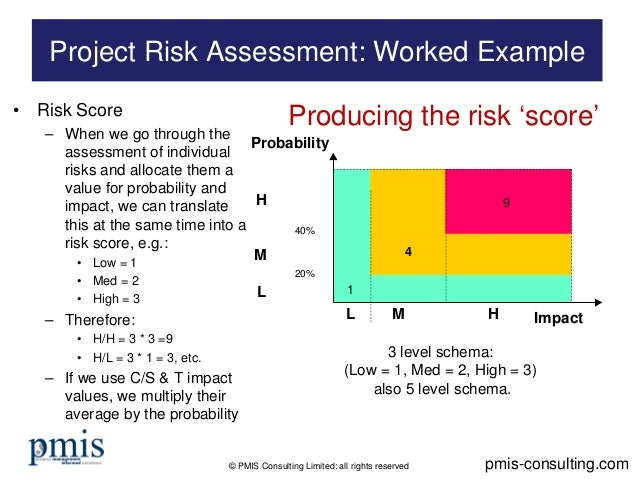 © PMIS Consulting Limited: all rights reserved  •  Risk Score  –  When we go through the assessment of individual risks an...