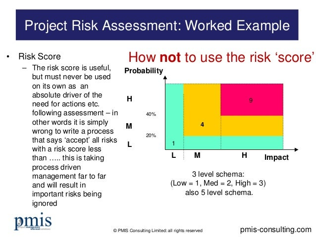 © PMIS Consulting Limited: all rights reserved  •  Risk Score  –  The risk score is useful, but must never be used on its ...
