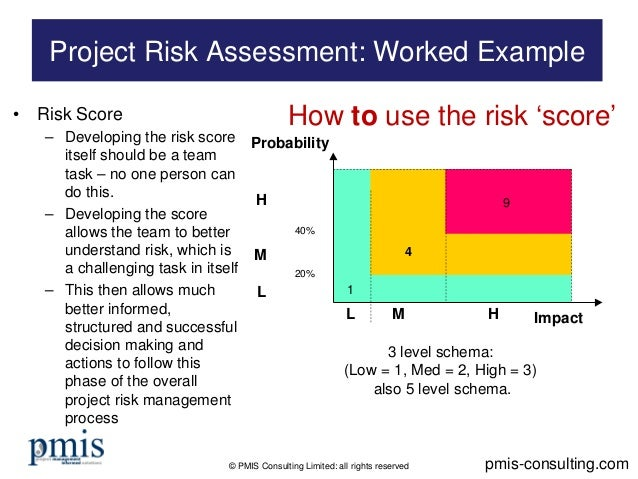 © PMIS Consulting Limited: all rights reserved  •  Risk Score  –  Developing the risk score itself should be a team task –...