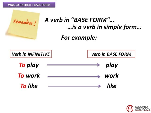 Course 8-Unit2: The use of would rather + base form of verb.