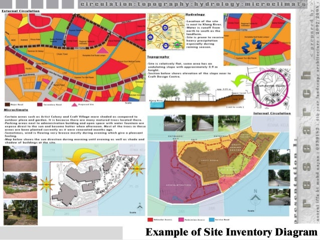 Project 2 landscape project site analysis example of site inventory analysis diagram 10 ccuart Gallery