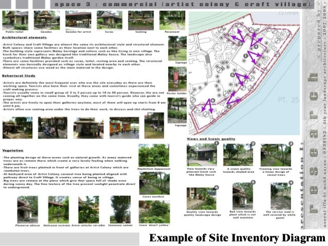 Project 2 landscape project site analysis example of site inventory diagram 12 ccuart Gallery