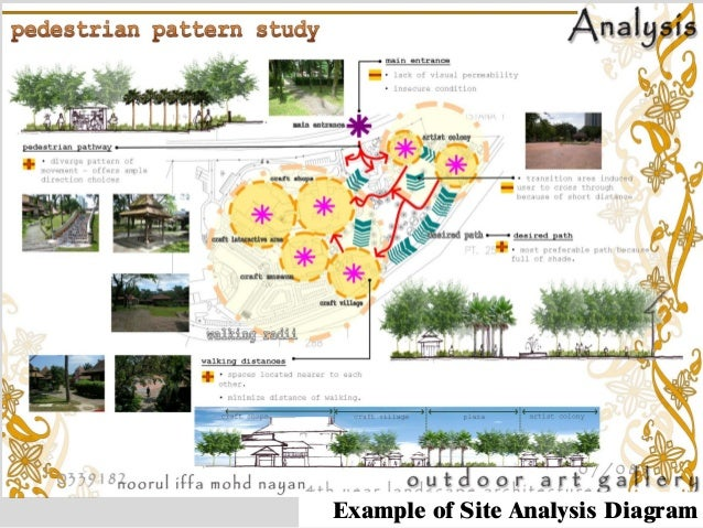 Project 2 landscape project site analysis example of site analysis diagram ccuart Gallery