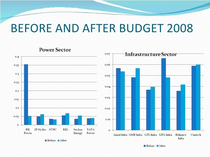 budget 14 and power sector Annual budget expenses & administration 33,368,508  coal to  power generation development in nigeria  route 50(a2) and km  14+000 along auchi agenebode road in edo state c/no6120.