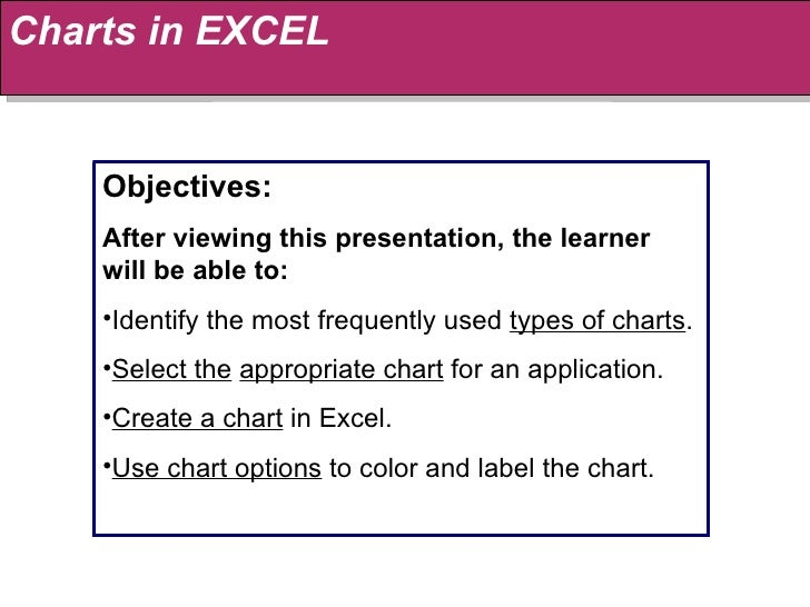 <ul><li>Objectives: </li></ul><ul><li>After viewing this presentation, the learner will be able to: </li></ul><ul><li>Iden...