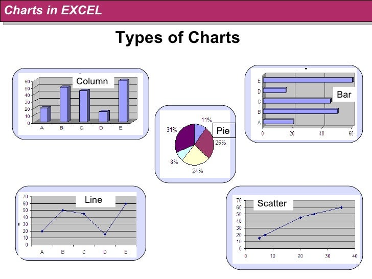 charts-in-excel-2-728.jpg?cb=1266096485