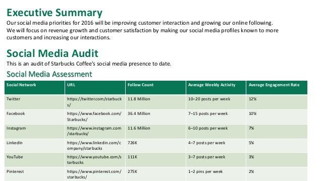 Starbucks strategic audit