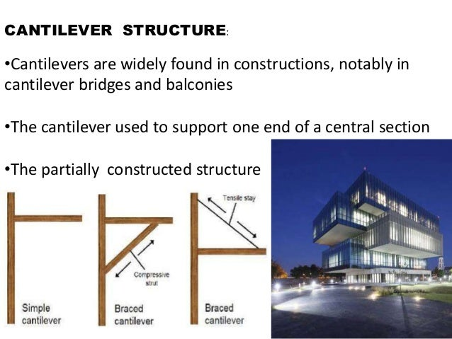 Planning Analysis Designing And Estimation Of Cantilever