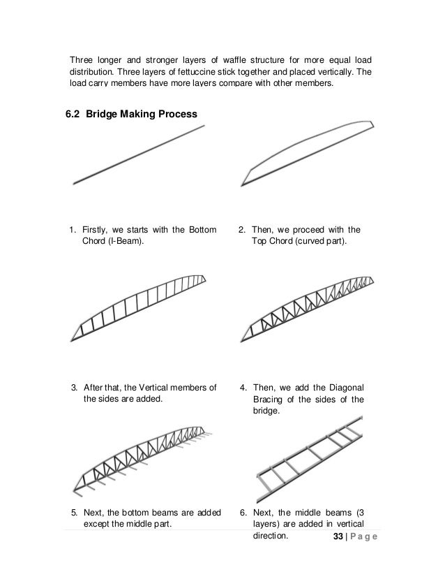 Under The Bridge Chords Images - piano chord chart with finger positions