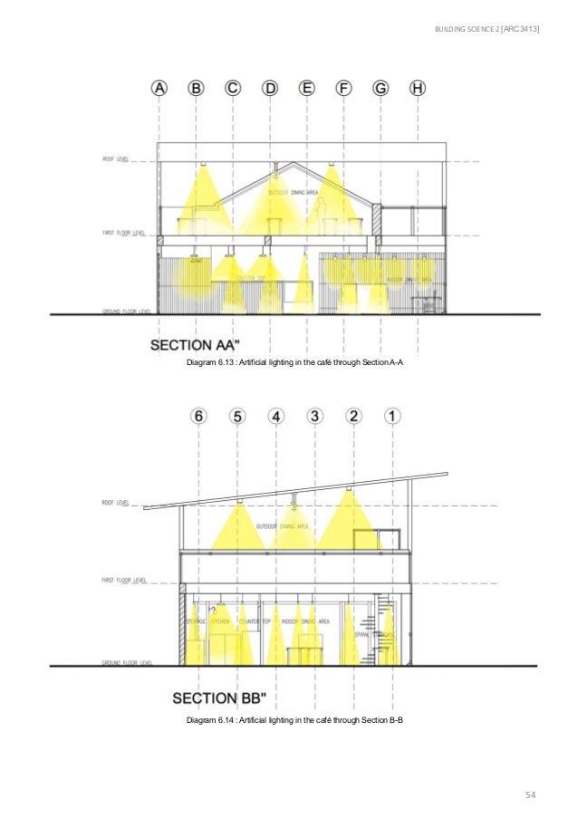 building science 1 project 1. Black Bedroom Furniture Sets. Home Design Ideas