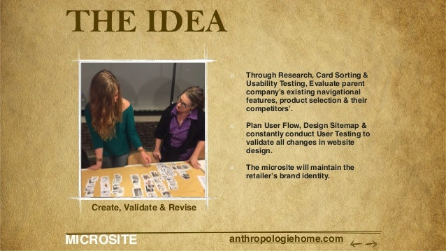 MICROSITE anthropologiehome.com Create, Validate & Revise THE IDEA Through Research, Card Sorting & Usability Testing, Eva...