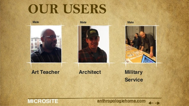 MICROSITE anthropologiehome.com OUR USERS Art Teacher Architect Military Service Male Male Male