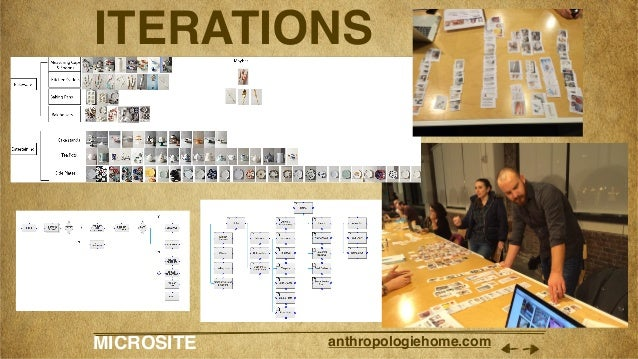 MICROSITE anthropologiehome.com ITERATIONS Curate test…curate again…