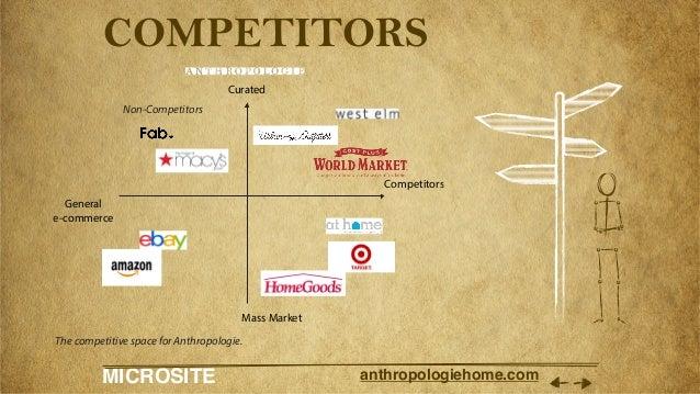 MICROSITE anthropologiehome.com COMPETITORS Curated Non-Competitors General e-commerce Competitors Mass Market The competi...