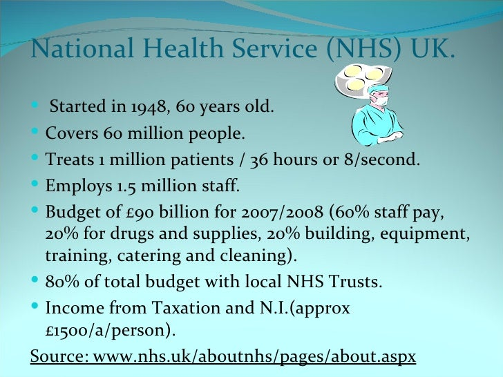 financial management of the national health service nhs The tougher financial regime will severely test an already stretched capacity in financial management in the nhs, as finance departments face this and other serious challenges—for example, implementing a whole new system of paying staff 2 payment using healthcare resource groups critically depends on the accuracy of the numbers of patients .