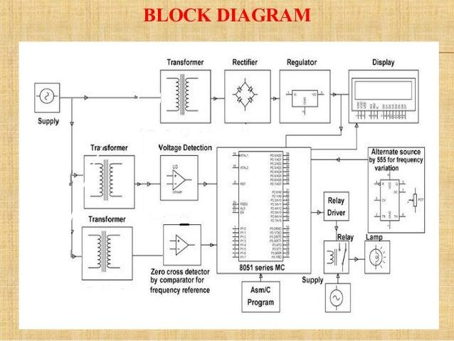 Digitech Intercom Wiring Diagram : Synchronization schematic diagram wiring