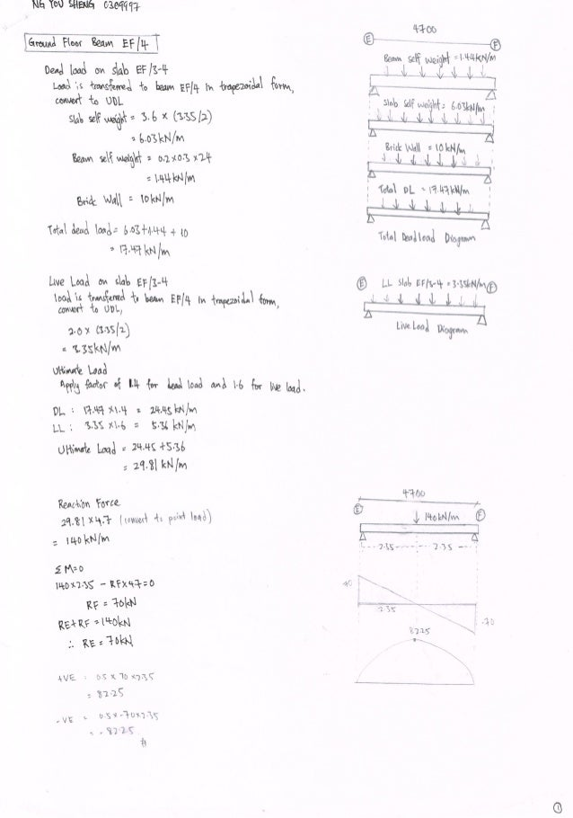 Mb 11») $112216. ozoqqcp,   611-¢u; lEoM EQMA   0244 loaé ovx $12113 e1=/3-1  Loau§'1S 1m. ~s1m.1 1° hem 29111 11 1m, mAa ...