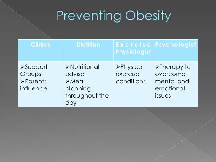 Depression In Children And Teens Aacap >> Project 2 obesity