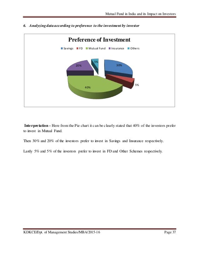 Mutual Fund in India and its Impact on Investors