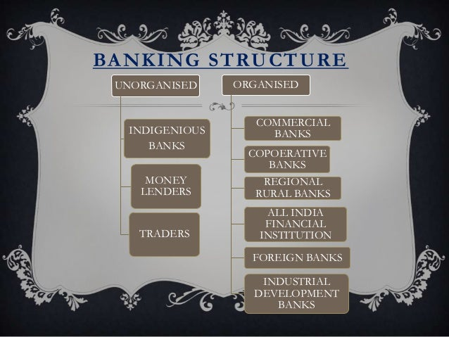Project about banking