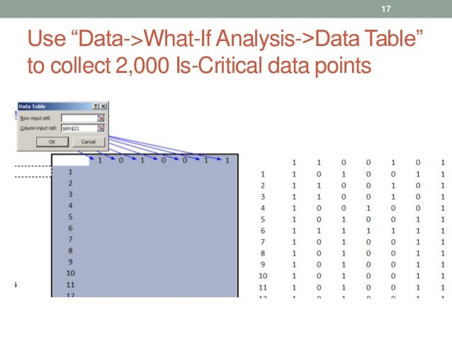 collecting and analysing data assignment Data analysis rubric  distribute the rubric to students when first introducing the  assignment use the rubric to  execution, collected all the appropriate data.