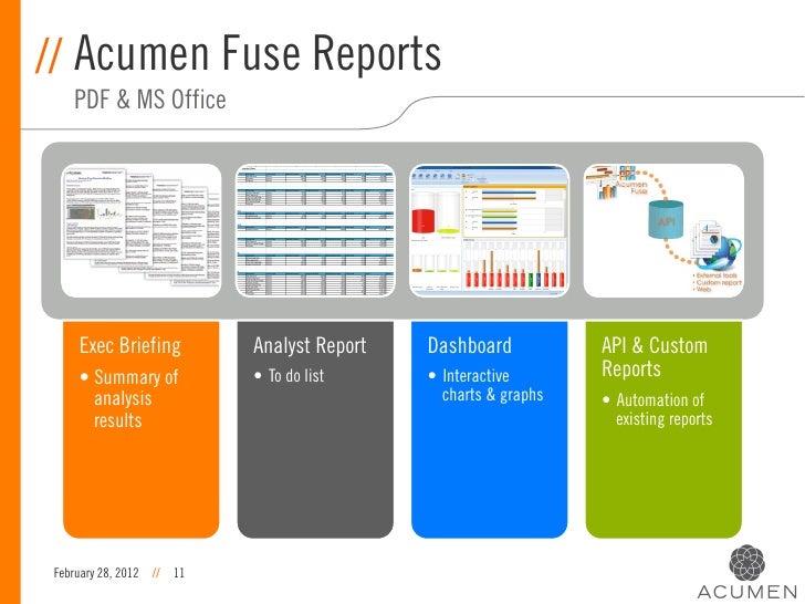 operations analyst job description pdf