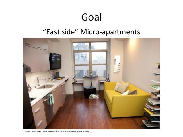 San Francisco Micro Apartments Rent