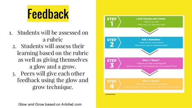 Feedback 1. Students will be assessed on a rubric 2. Students will assess their learning based on the rubric as well as gi...