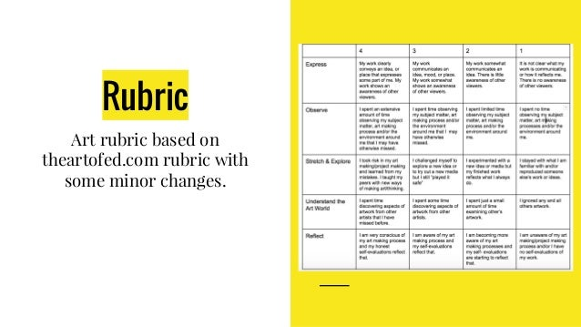 Rubric Art rubric based on theartofed.com rubric with some minor changes.