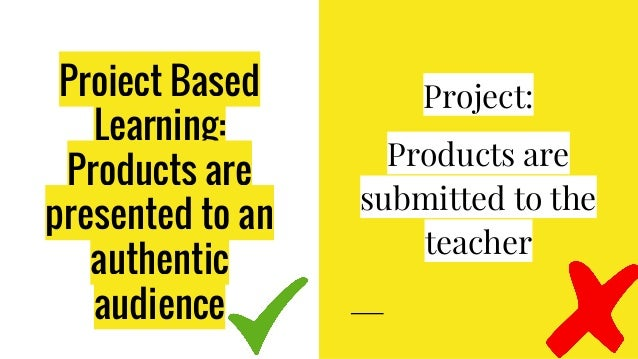 Project Based Learning: Products are presented to an authentic audience Project: Products are submitted to the teacher