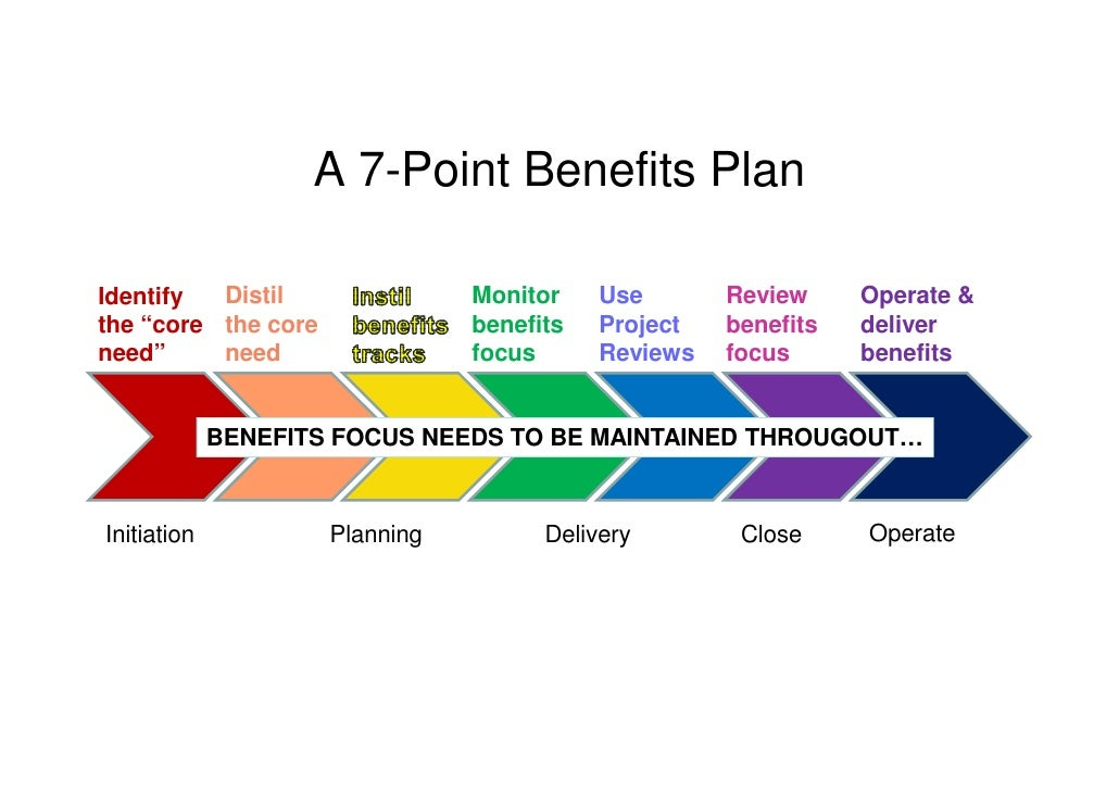 Benefits realization plan template images template for Benefits realization plan template