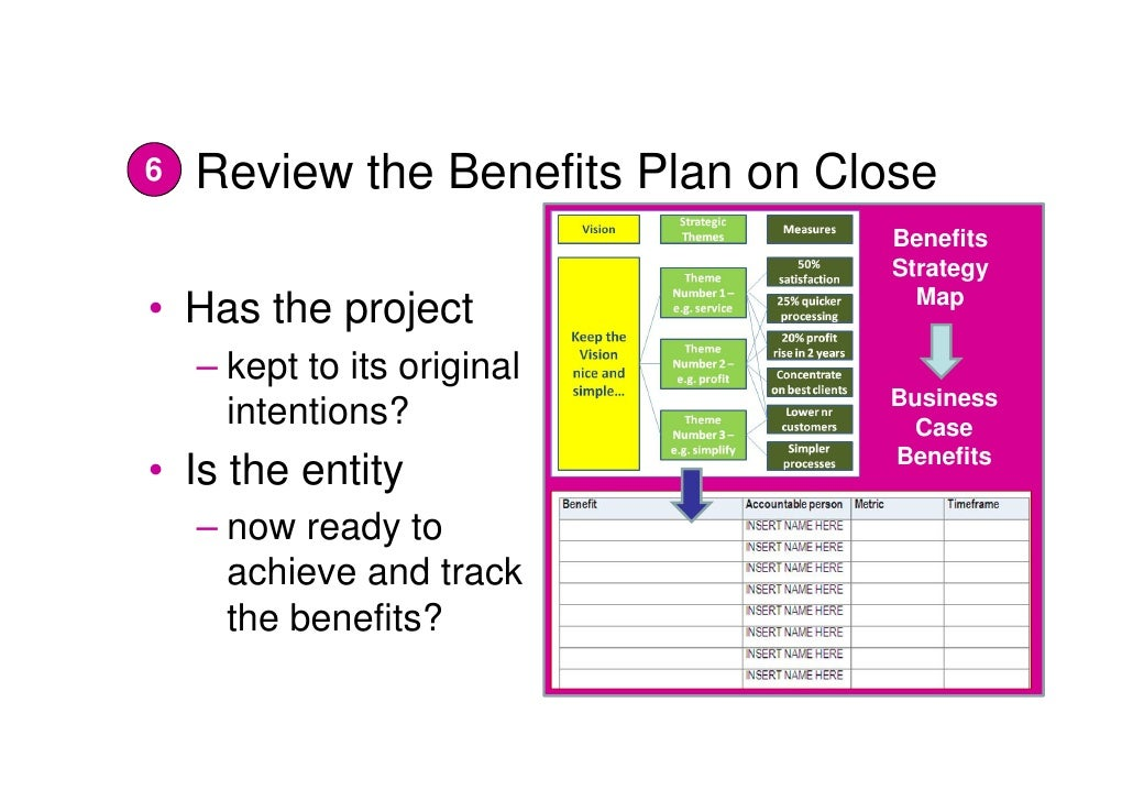 Prince2 benefits realisation plan template choice image for Benefits realization plan template
