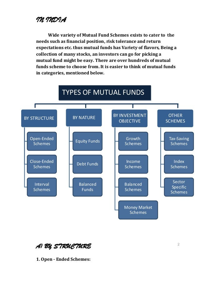 IN INDIA          Wide variety of Mutual Fund Schemes exists to cater to the    needs such as financial position, risk tol...
