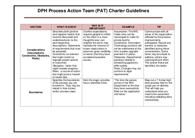 team charter guidelines Project steering committees provide the organizational means to make decisions and solve problems  while still allowing the project team to  in an action .