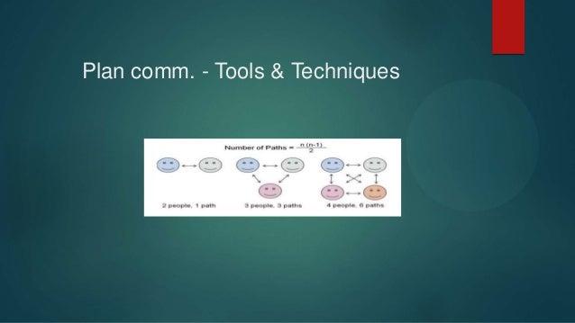 Plan comm. - Tools & Techniques  Push communication  Pull communication  Interactive communication