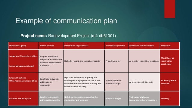 how to build a project communication plan