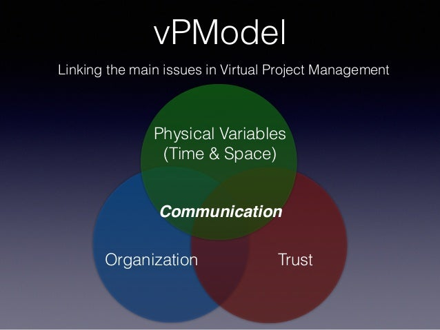 virtual teams and virtual project management Managing virtual work teams by frankie  evaluate the challenges and  opportunities of leading virtual teams discuss  tracks and coordinates project  tasks.