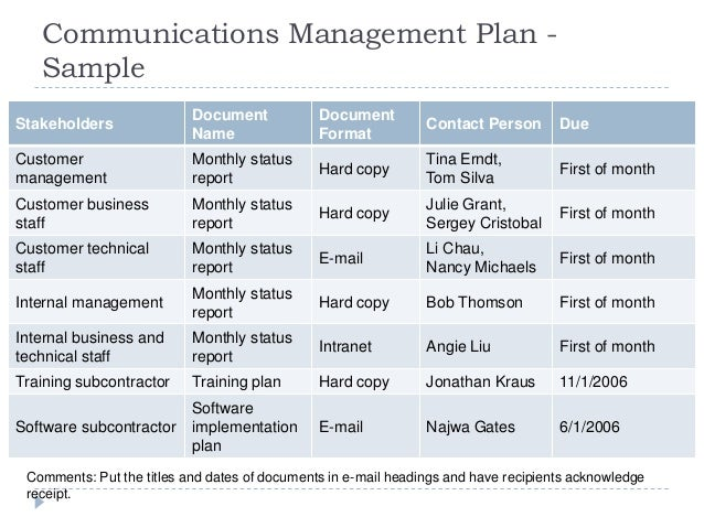 sample project communication plan Page 2 introduction the purpose of the communications management plan is to define the communication requirements for the project and how information will be.