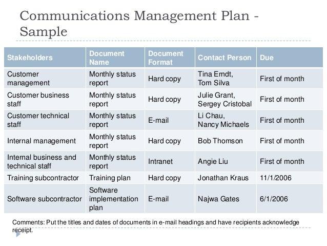 Communication Plan Example. Example Presenter Adrienne Schutte Ppt ...